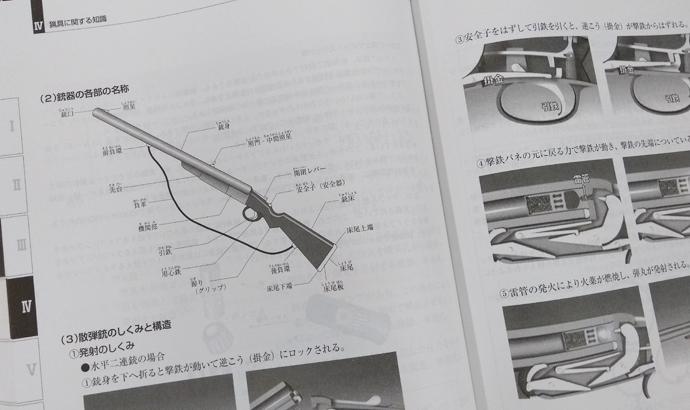 狩猟読本 中身